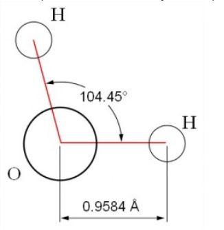 molécule d'eau h2o
