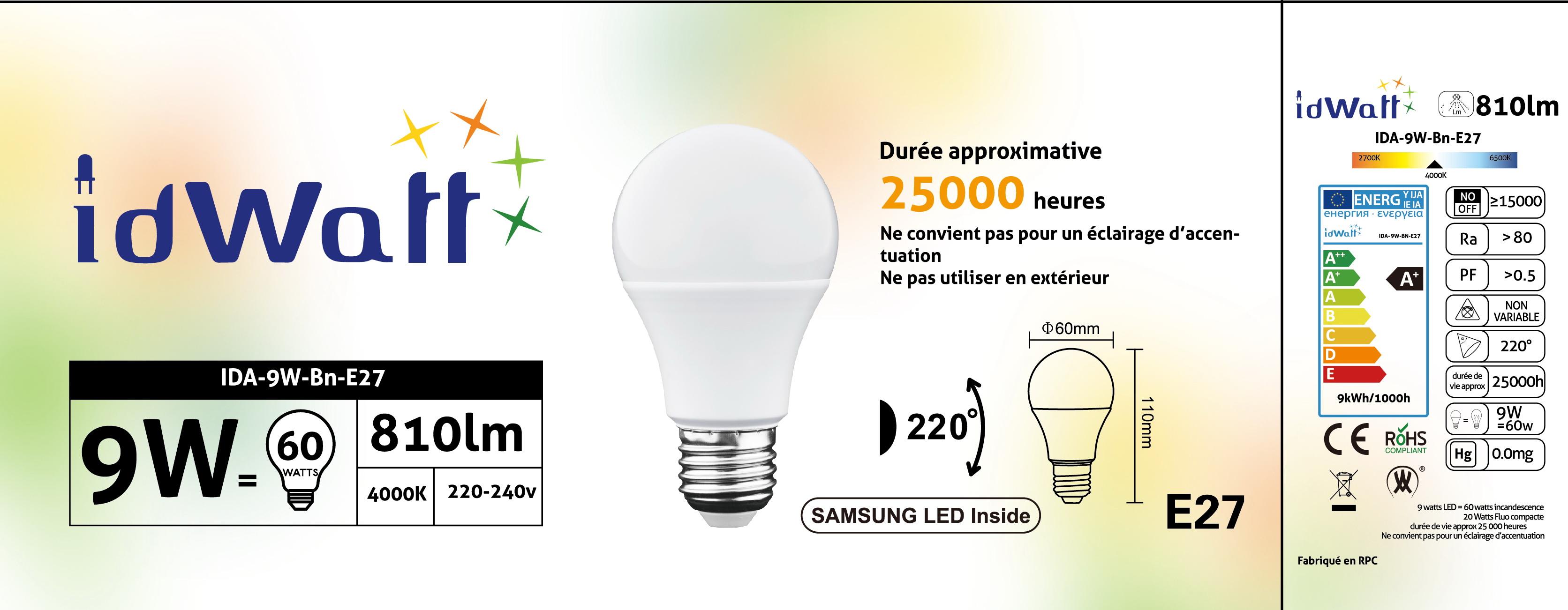 Ampoules led gratuites pour bailleurs sociaux cee certificat d 39 economie d 39 energie - Ampoules led gratuites gouvernement ...